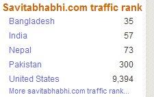 Alexa stats for Savita Bhabhi